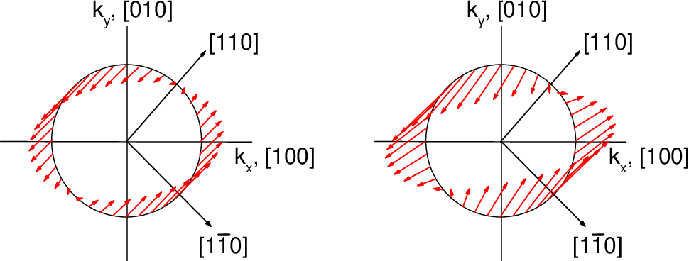 PDF] Spin dynamics in high-mobility two-dimensional electron ...