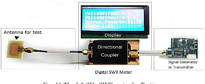 Figure 2 from Development of 5 8 GHz SWR Meter for Testing