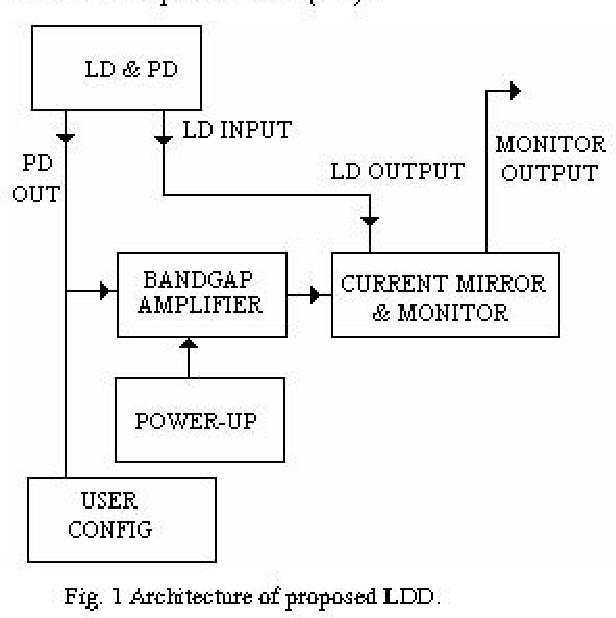 31 Control Circuit Diagram
