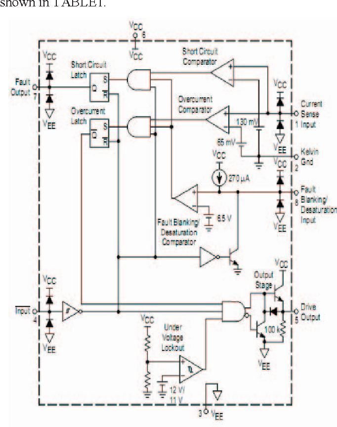 Figure 2 from The application of IGBT driver MC33153