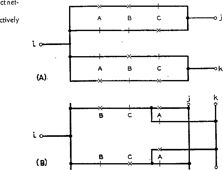 Figure 1 from The map method for synthesis of combinational