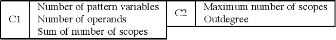 table 1.4