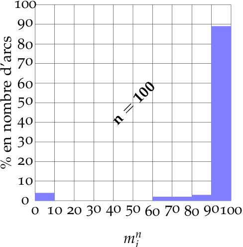 figure 2.10