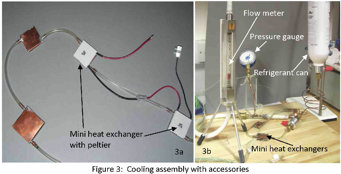 Wearable cooling system to manage heat in protective
