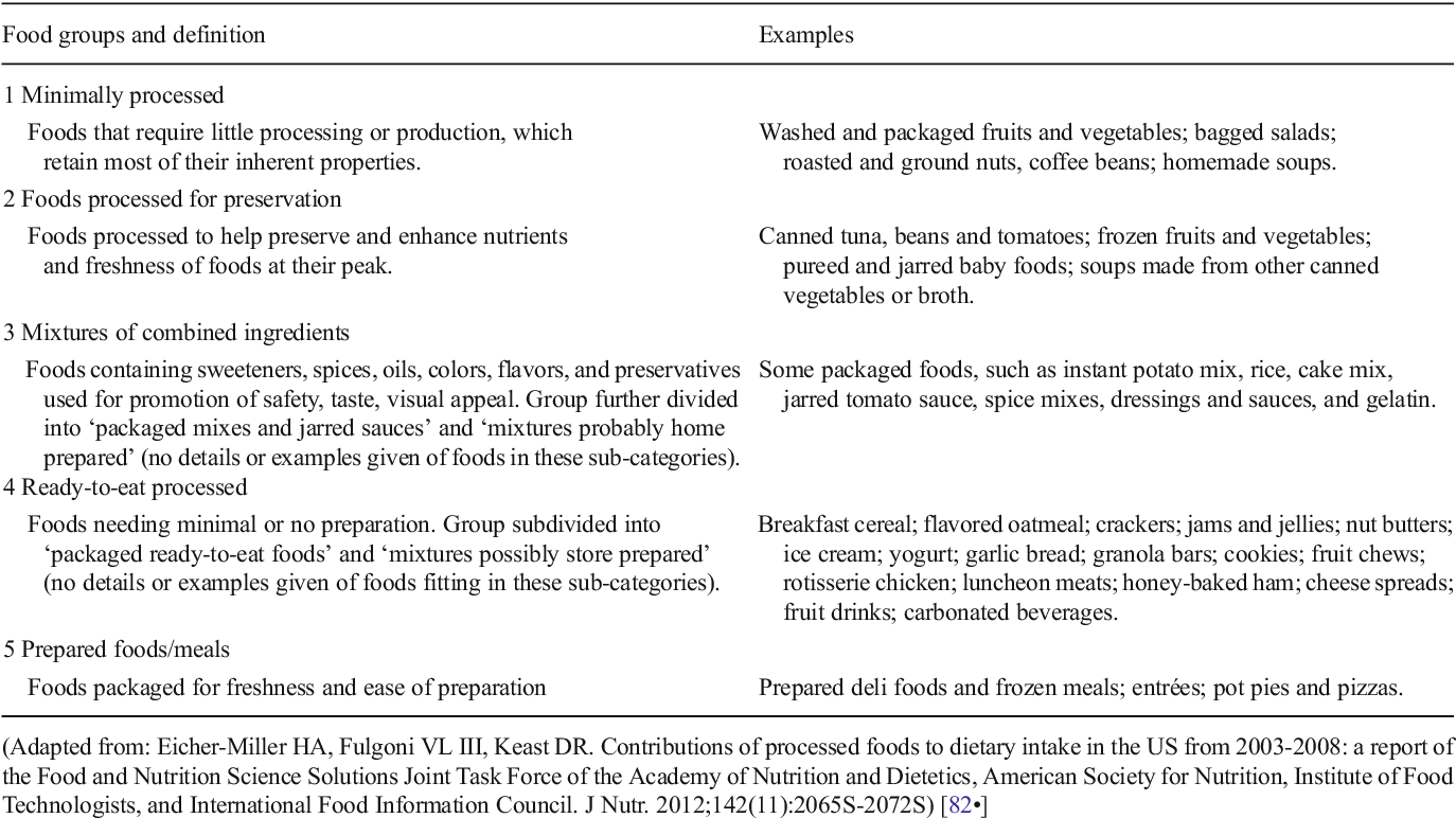 Table 3 from Food Classification Systems Based on Food