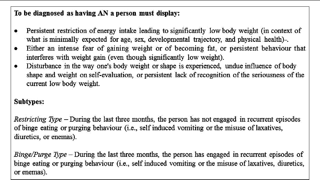 what are the criteria for anorexia nervosa
