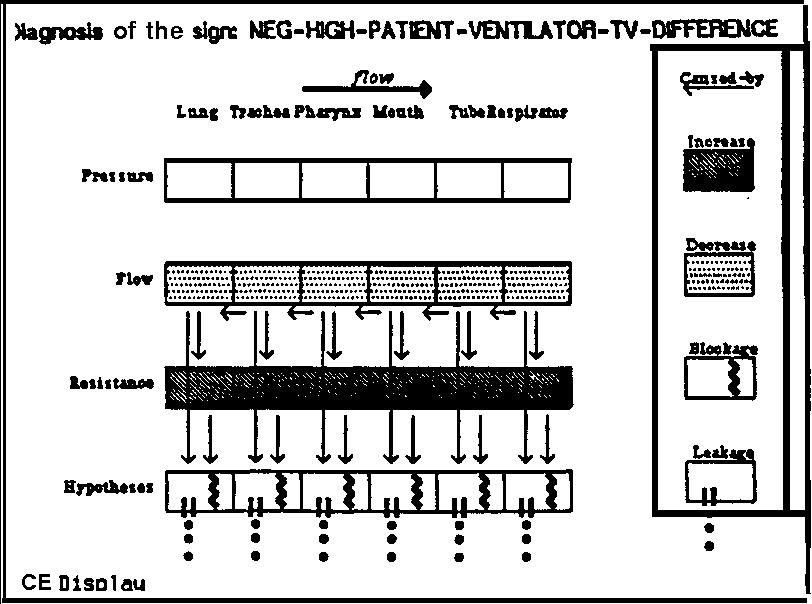 figure 4-8