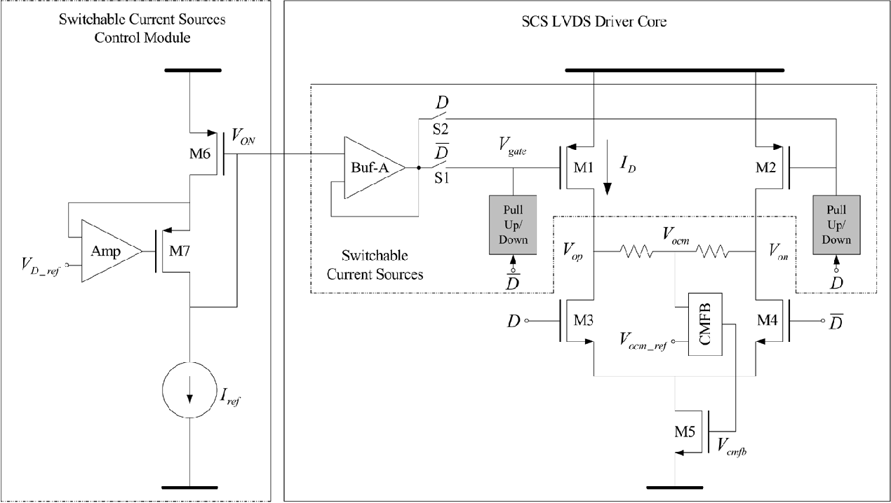 Figure 7 from Low-voltage low-power LVDS drivers - Semantic