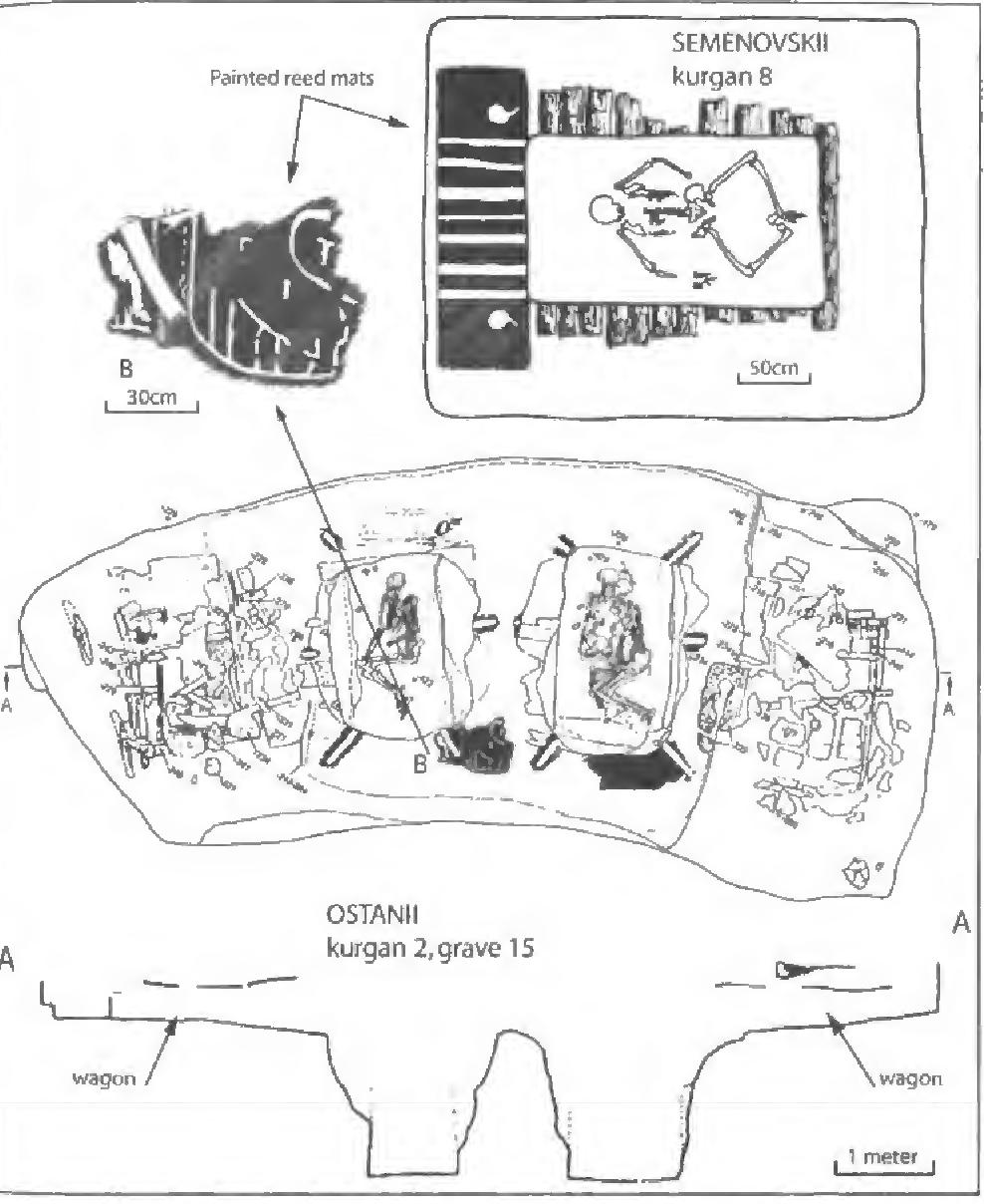 figure 13,4