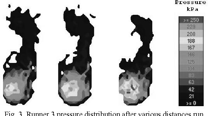 Heel-shoe interactions and the durability of EVA foam