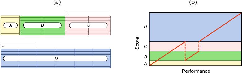 figure 3.26