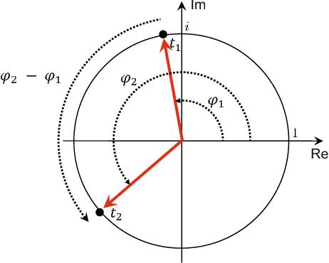 figure 8.12