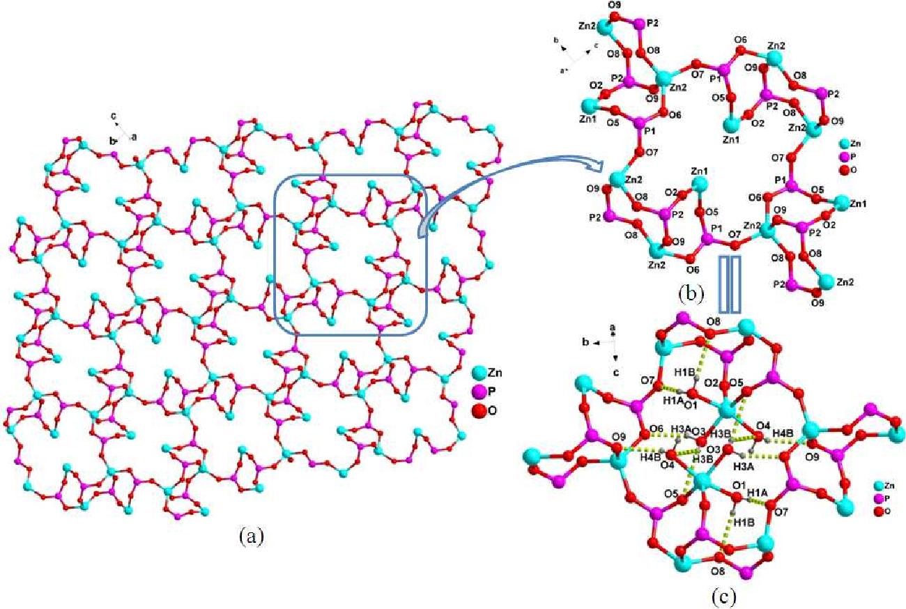 Figure 4 from Molecular and polymeric zinc(II) phosphonates: isolation of  an octanuclear ellipsoidal ensemble.   Semantic Scholar