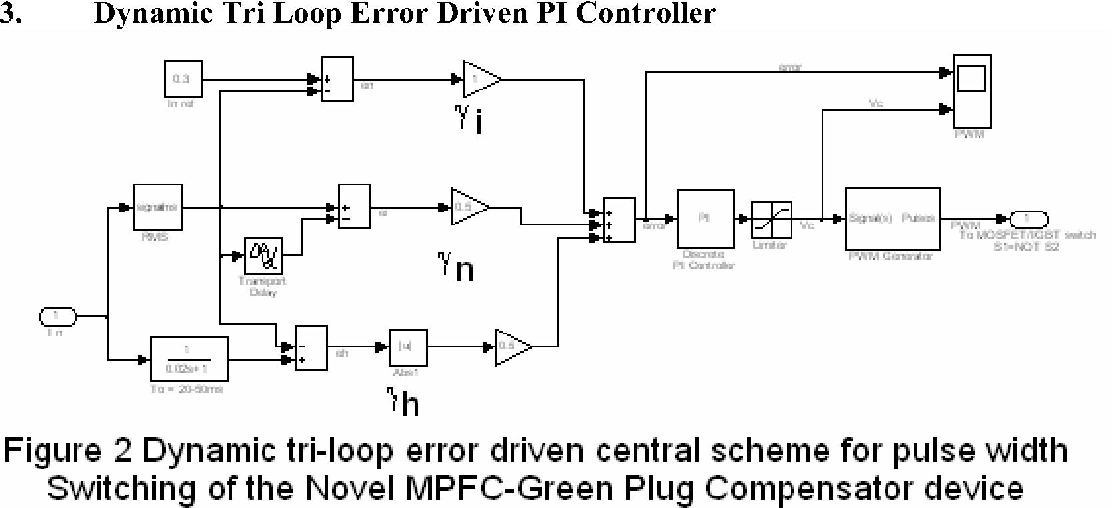 A Novel Dynamic Capacitor Compensator/Green Plug Scheme for ... on 208 3 phase diagram, 3 phase delta with ground, 3 phase 4 plug, delta 4 wire diagram, 3 phase outlet wiring diagram, 3 phase wiring for dummies, 3 phase to single phase wiring diagram, refrigeration compressor three-phase diagram, 220 3 phase wiring diagram, 3 phase kwh meter mpi, 3 phase 3 wire diagram, 3 phase wiring schematic, 75 kva transformer wiring diagram, 3 phase voltage measurement, 3 phase panel wiring diagram, 2006 arctic cat 400 wiring diagram, 3 phase wiring chart, 3 wire single phase wiring diagram, 208 volt single phase wiring diagram, 230 volt 3 phase wiring diagram,