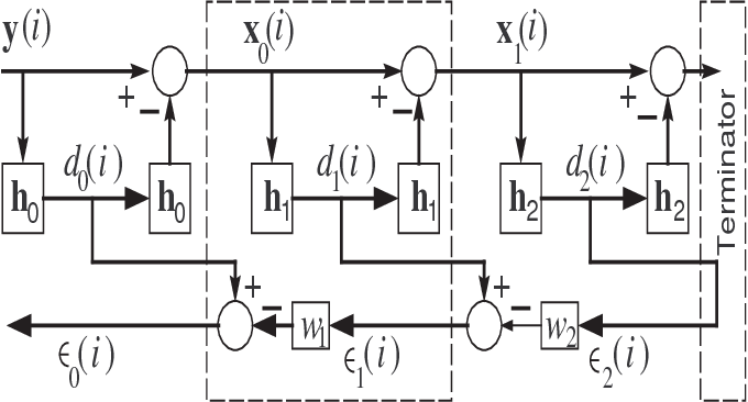 Figure 1 from Performance Analysis of `ROCSTAR' Algorithm