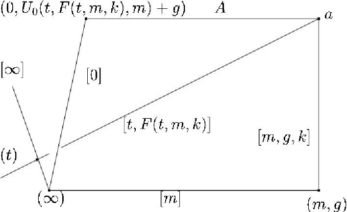figure 11.5
