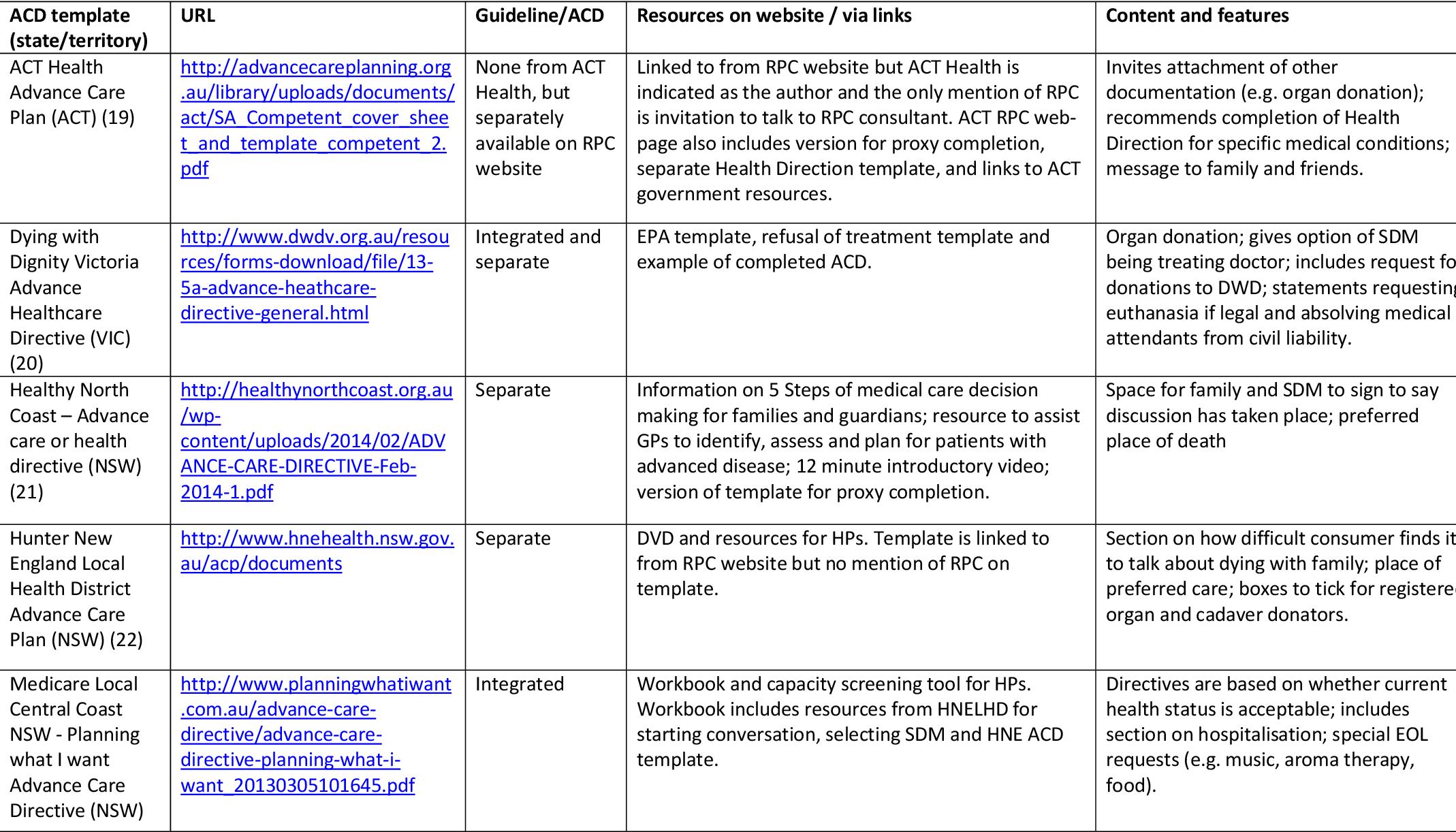 PDF Advance care planning in 21st century Australia: a ...