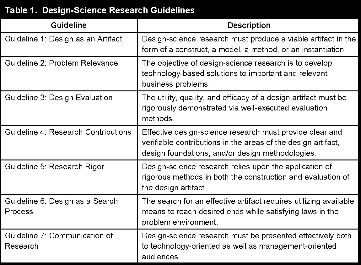 Pdf Design Science In Information Systems Research 1 Semantic Scholar