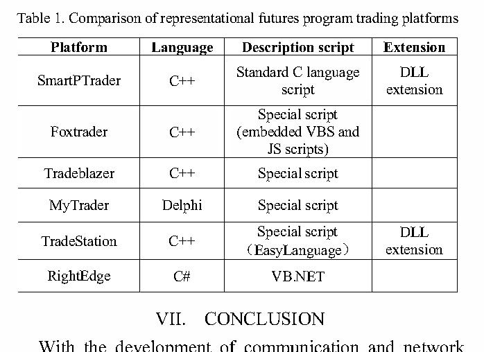 A distributed futures program trading platform based on