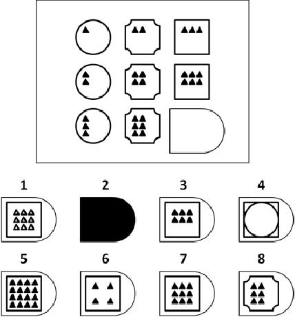 PDF] Methods for Classifying Errors on the Raven's Standard