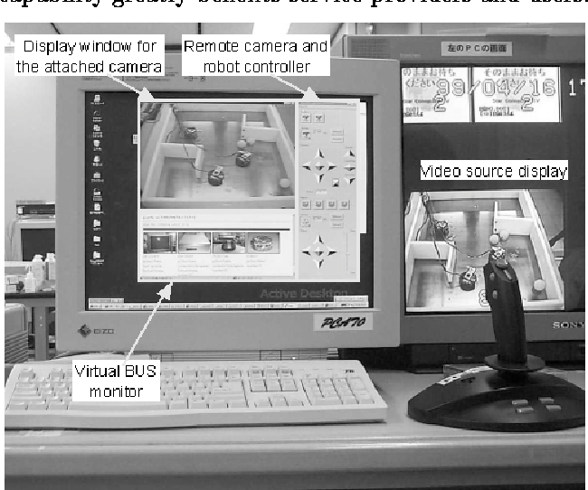 Figure 6 from Virtual BUS: a network technology for setting