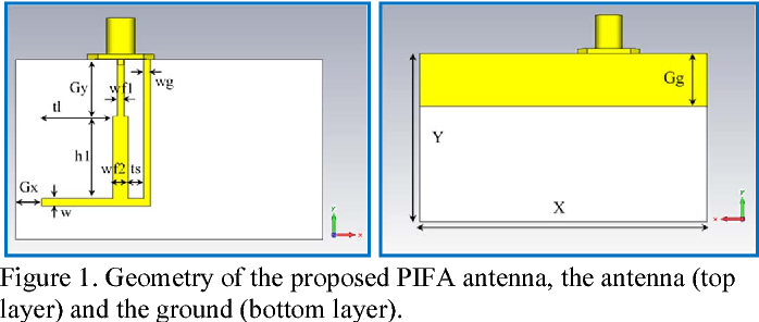 Design and implementation of a PIFA antenna for multi-band