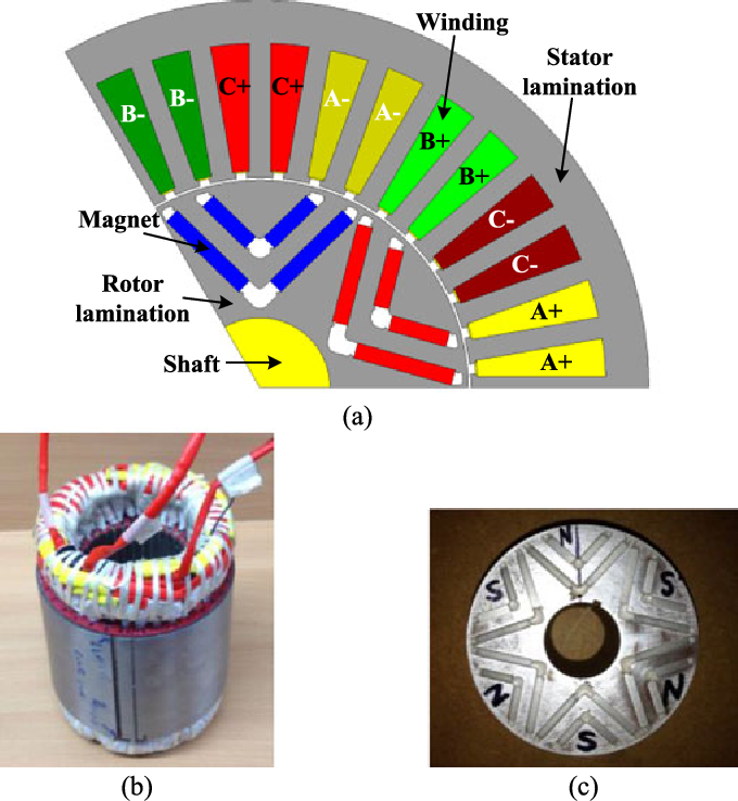 Figure 11 From A Nine Phase 18 Slot 14 Pole Interior Permanent Magnet Machine With Low Space Harmonics For Electric Vehicle Applications Semantic Scholar