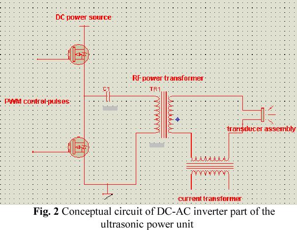 An FPGA- based multiple-output PWM pulse generator for