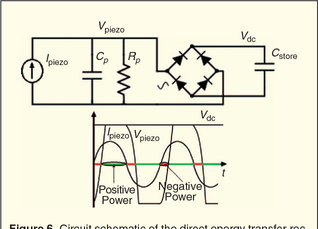 Figure 6 from State-of-the-Art Power Management Circuits for