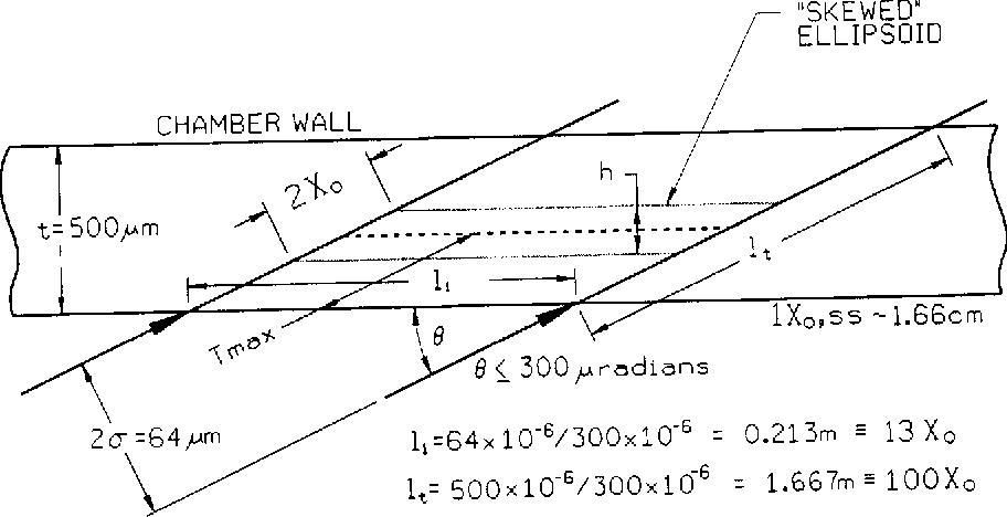figure 8.26