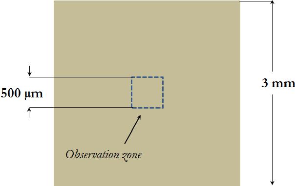 figure 2-53