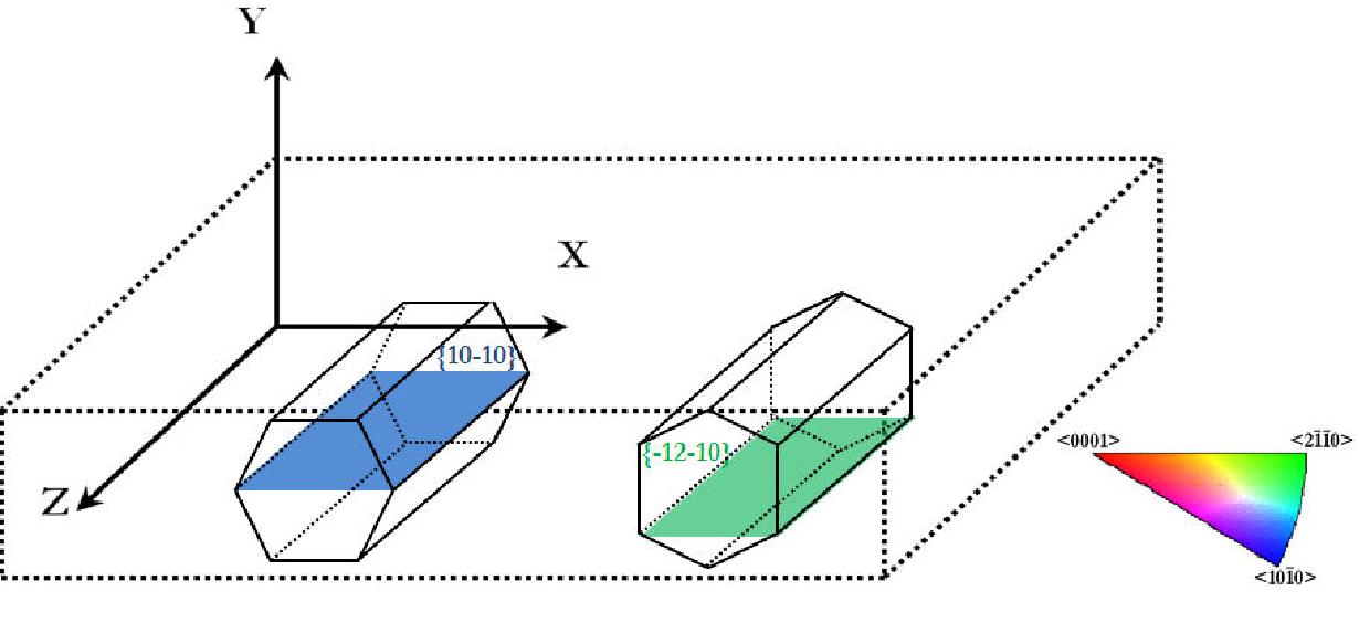 figure 3-62