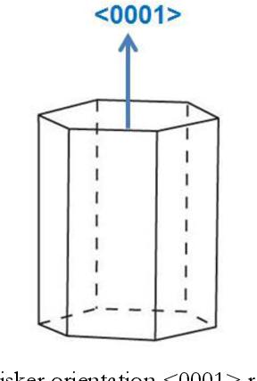 figure 3-63