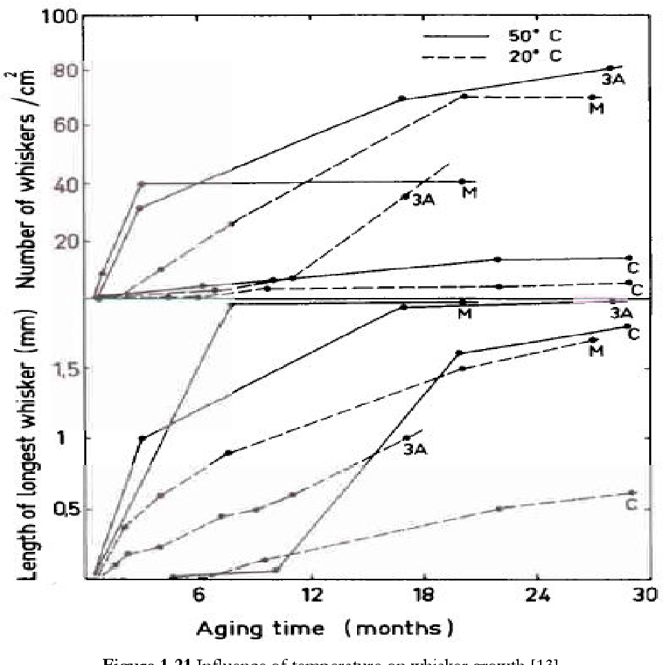 figure 1-21