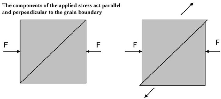 figure 1-30