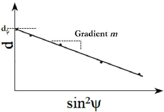 figure 2-23