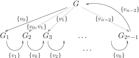 figure A.5