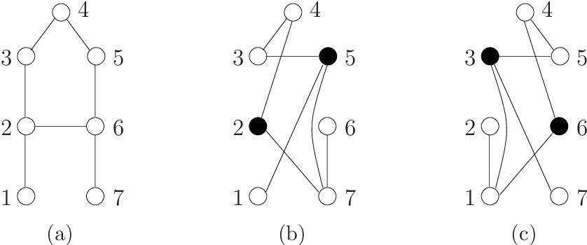 figure 4.8