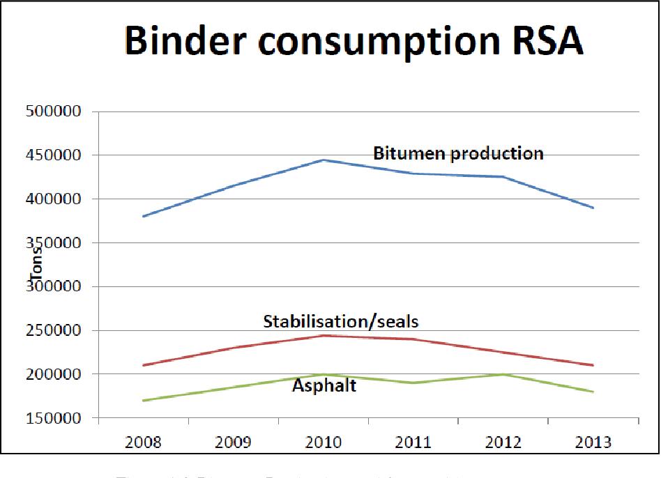 PDF] Risk assessment for the importation of Bitumen for road