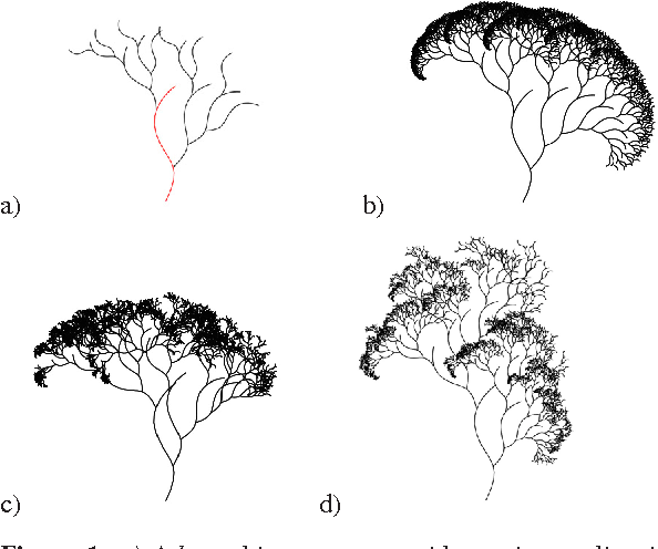 Figure 1 from Inverse Procedural Modeling by Automatic