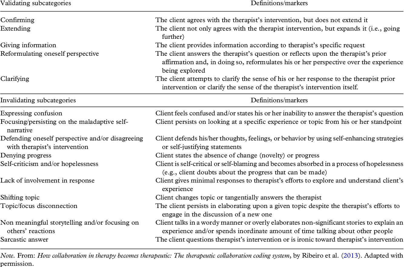 Therapist interventions and client ambivalence in two cases