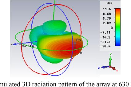 Figure 10 from Mimetized printed Yagi-Uda antenna array for TDT reception |  Semantic Scholar