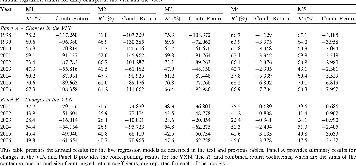 A behavioral explanation for the negative asymmetric return