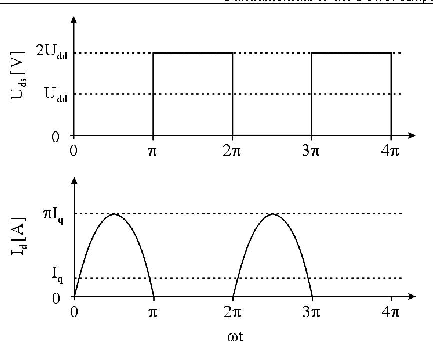 figure 2.15