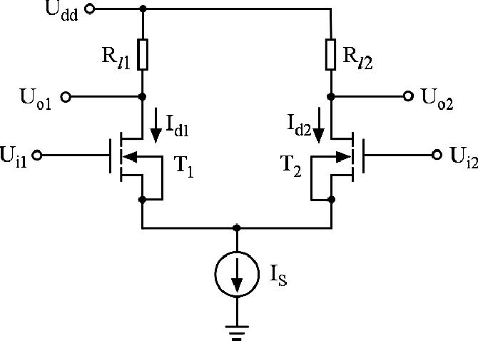 figure 2.28