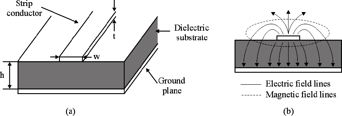 figure 2.33