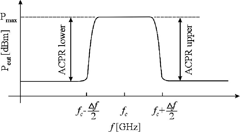 figure 2.42