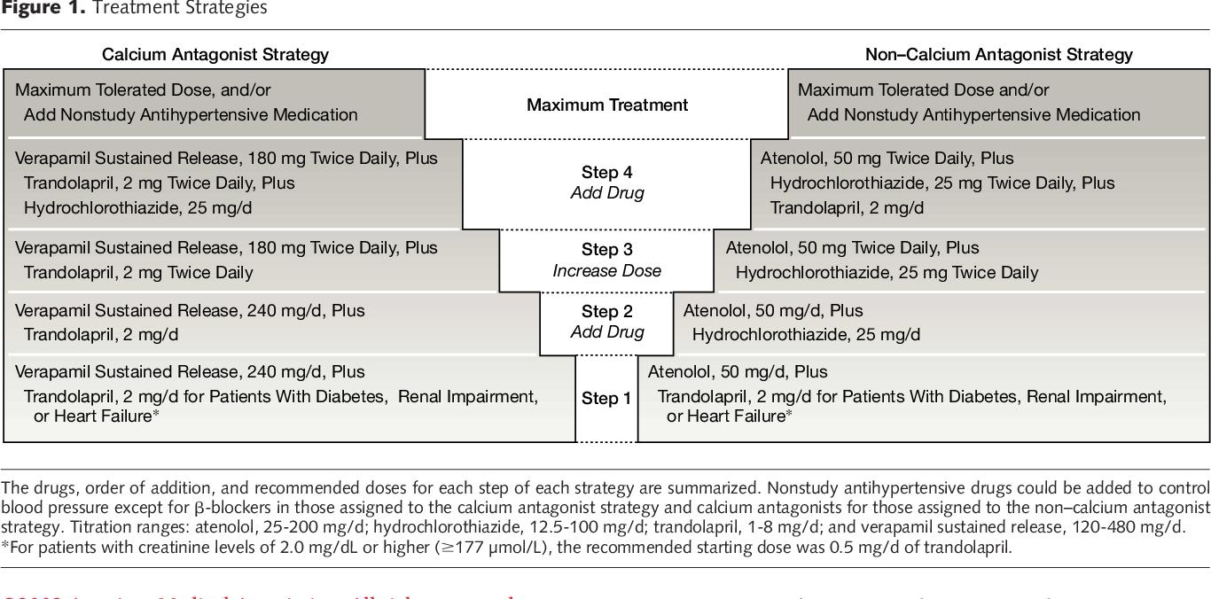 pulmopres 20 mg mrp