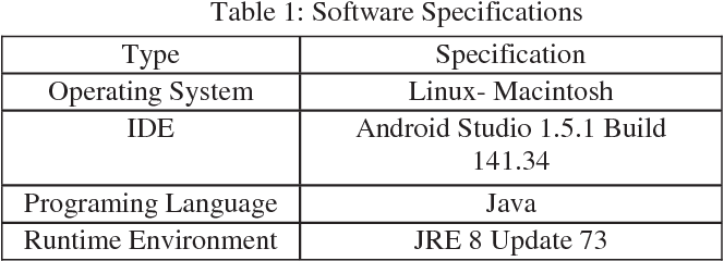 Table 1 from Implementation of Authenticated Encryption