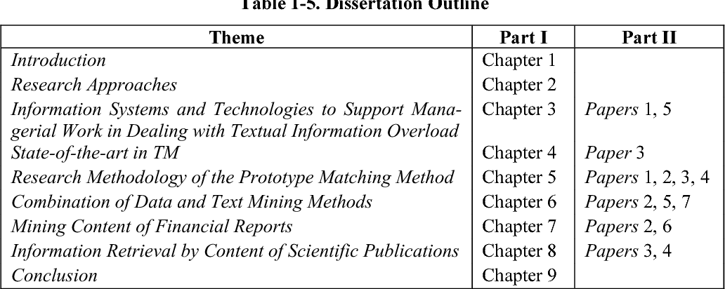 Table 1-5 from Text Mining Based on the Prototype Matching